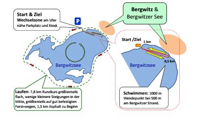 swimandrunbergwitzsee